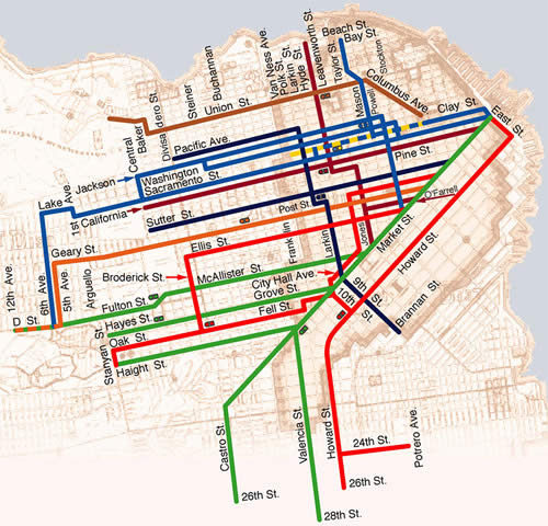 Mt Davidson Market Street Railway - San francisco rail map